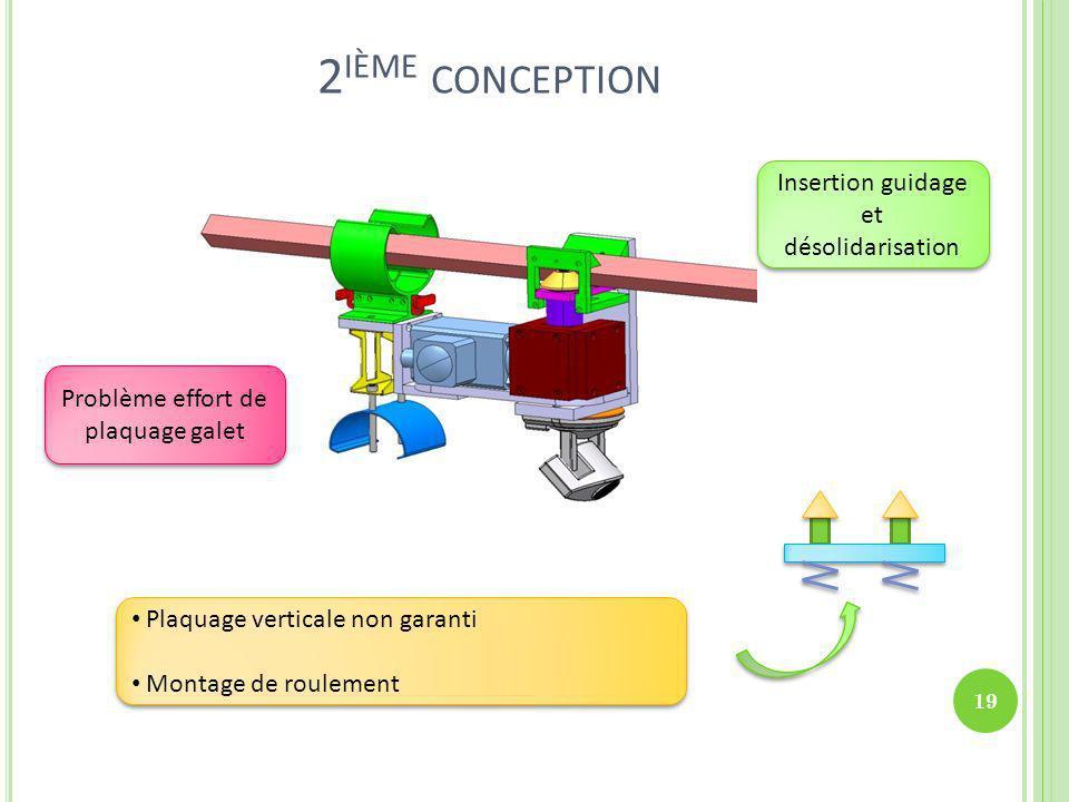 2 IÈME CONCEPTION Problème effort de plaquage galet Insertion guidage et désolidarisation Plaquage verticale non garanti Montage de roulement Plaquage