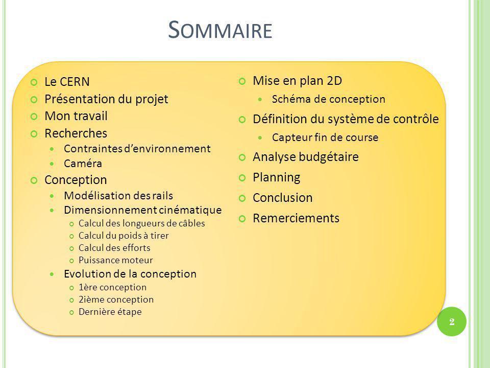 S OMMAIRE Le CERN Présentation du projet Mon travail Recherches Contraintes denvironnement Caméra Conception Modélisation des rails Dimensionnement ci