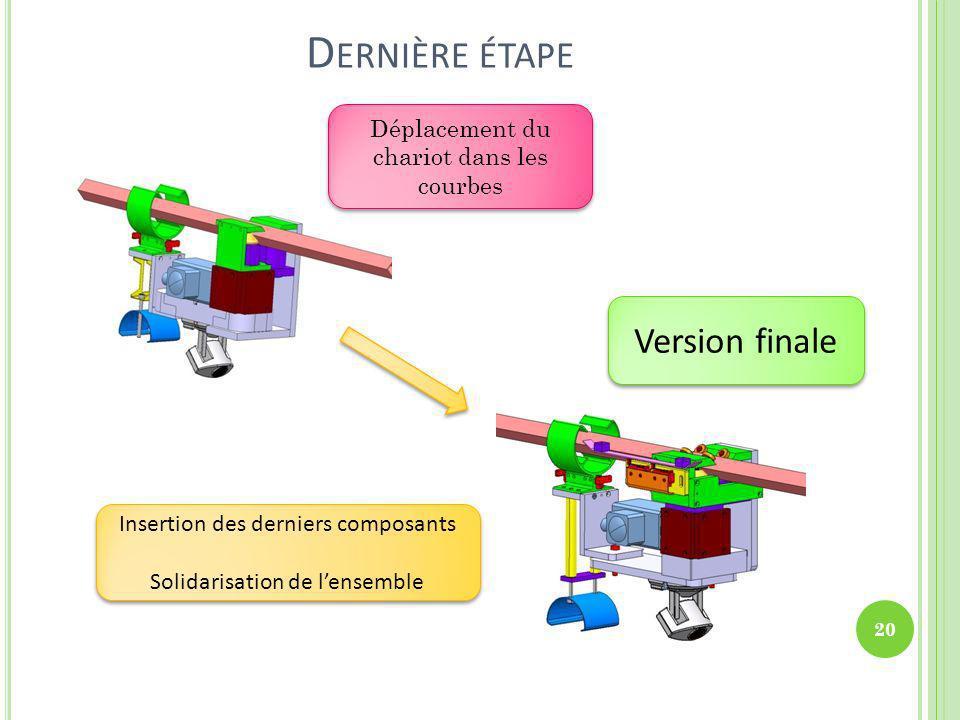 D ERNIÈRE ÉTAPE Déplacement du chariot dans les courbes Version finale Insertion des derniers composants Solidarisation de lensemble Insertion des der
