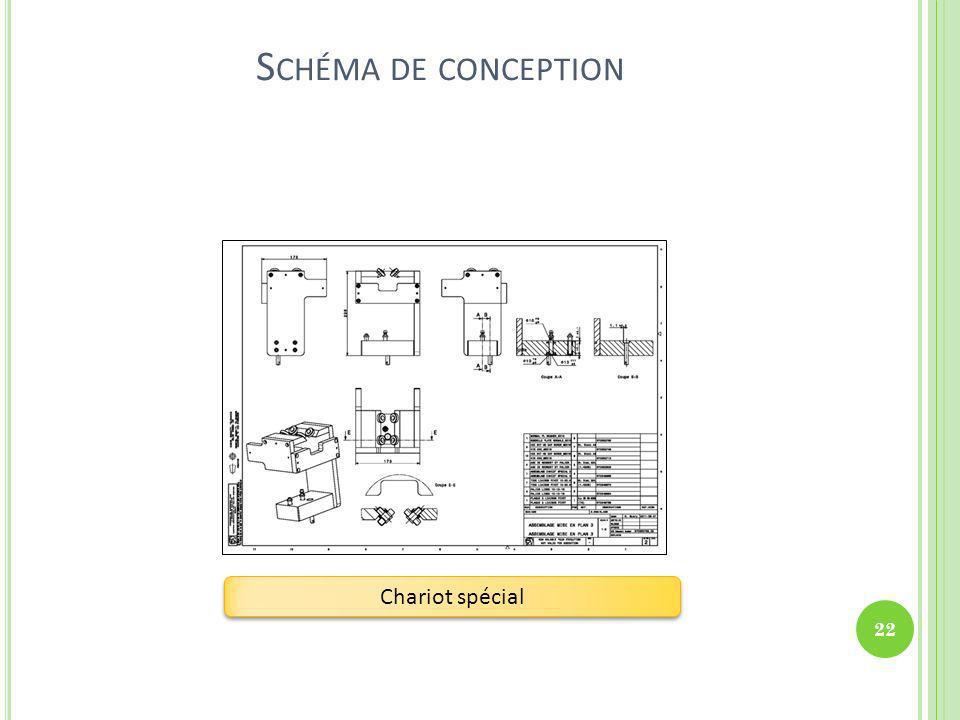 S CHÉMA DE CONCEPTION 22 Chariot spécial