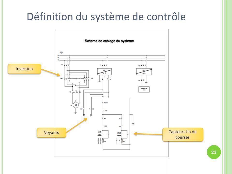Définition du système de contrôle Inversion Voyants Capteurs fin de courses 23
