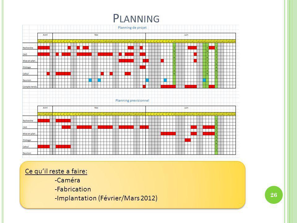 P LANNING Ce quil reste a faire: -Caméra -Fabrication -Implantation (Février/Mars 2012) Ce quil reste a faire: -Caméra -Fabrication -Implantation (Fév