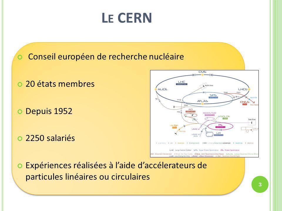 L E CERN Conseil européen de recherche nucléaire 20 états membres Depuis 1952 2250 salariés Expériences réalisées à laide daccélerateurs de particules