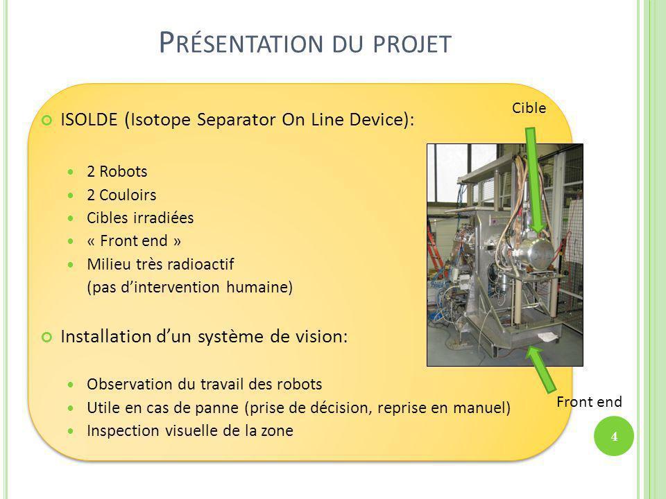 P RÉSENTATION DU PROJET ISOLDE (Isotope Separator On Line Device): 2 Robots 2 Couloirs Cibles irradiées « Front end » Milieu très radioactif (pas dint