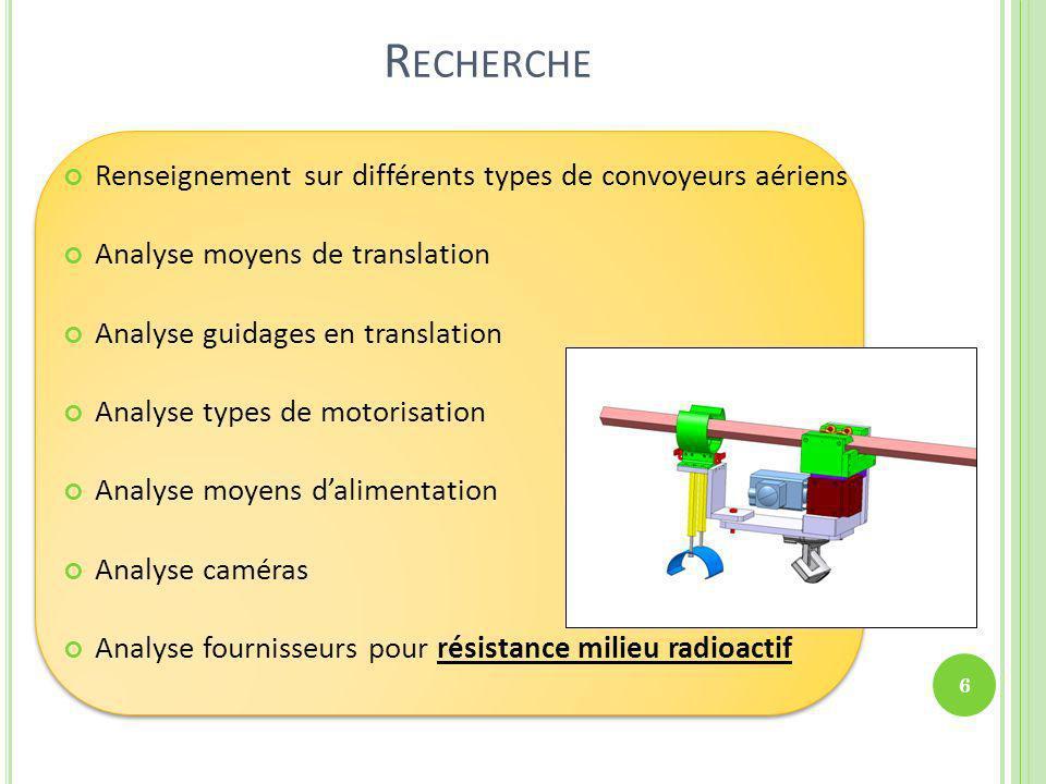 R ECHERCHE Renseignement sur différents types de convoyeurs aériens Analyse moyens de translation Analyse guidages en translation Analyse types de mot