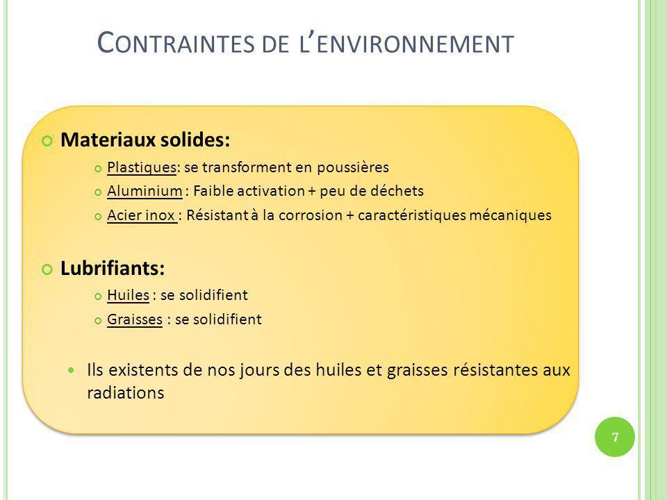 C ONTRAINTES DE L ENVIRONNEMENT Materiaux solides: Plastiques: se transforment en poussières Aluminium : Faible activation + peu de déchets Acier inox