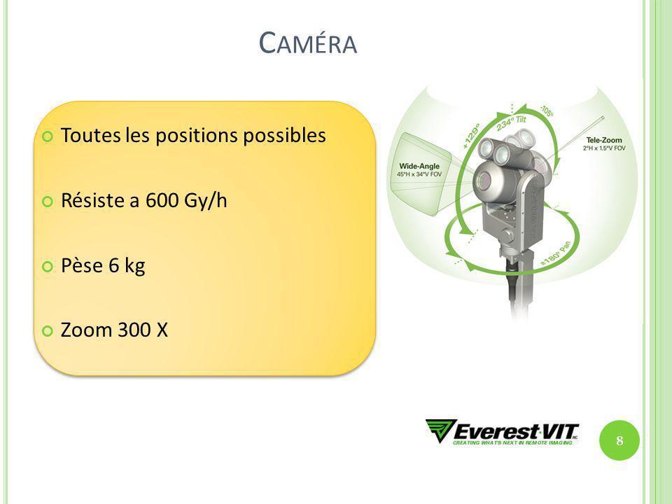 C AMÉRA Toutes les positions possibles Résiste a 600 Gy/h Pèse 6 kg Zoom 300 X 8