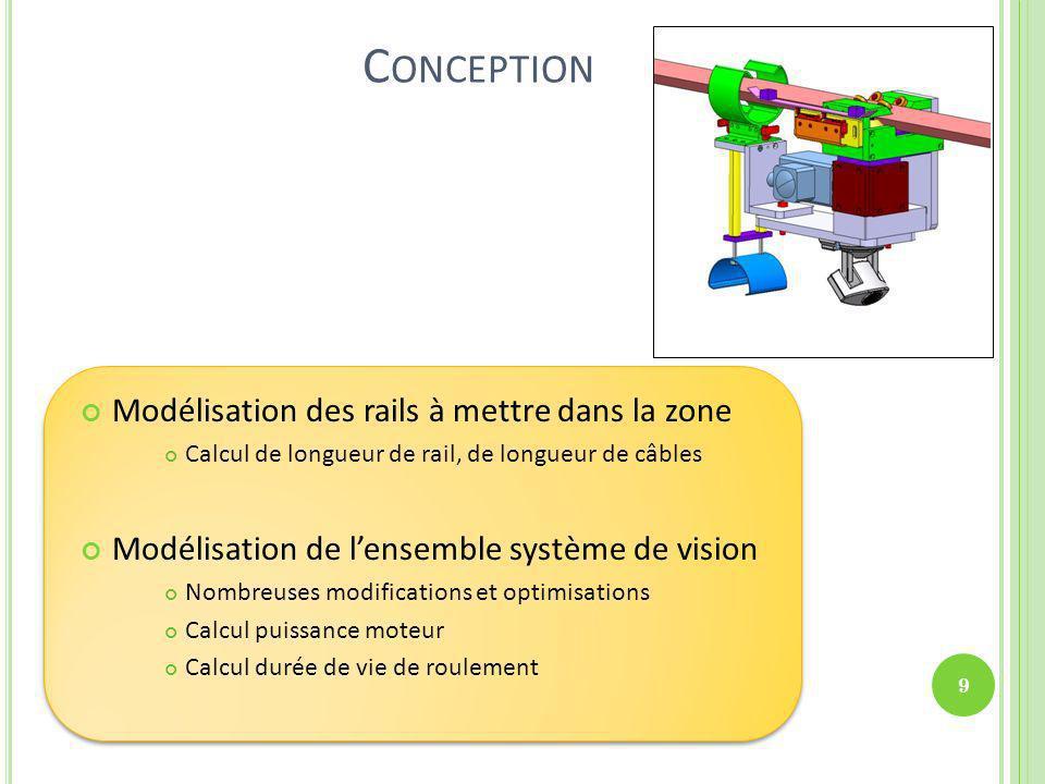 C ONCEPTION Modélisation des rails à mettre dans la zone Calcul de longueur de rail, de longueur de câbles Modélisation de lensemble système de vision