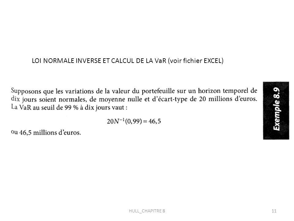 LOI NORMALE INVERSE ET CALCUL DE LA VaR (voir fichier EXCEL) 11HULL_CHAPITRE 8