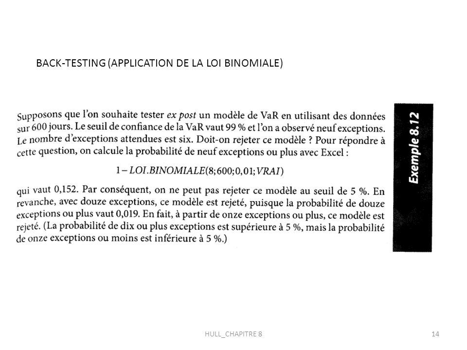 BACK-TESTING (APPLICATION DE LA LOI BINOMIALE) 14HULL_CHAPITRE 8