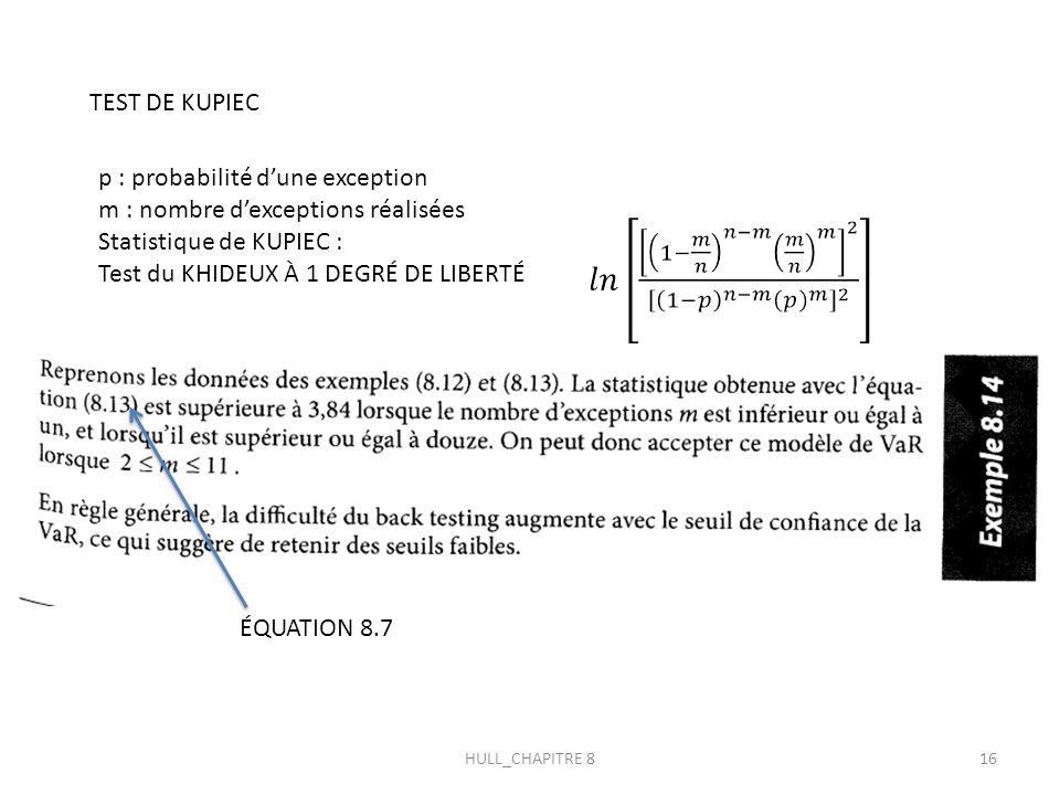 16HULL_CHAPITRE 8 ÉQUATION 8.7 TEST DE KUPIEC p : probabilité dune exception m : nombre dexceptions réalisées Statistique de KUPIEC : Test du KHIDEUX À 1 DEGRÉ DE LIBERTÉ