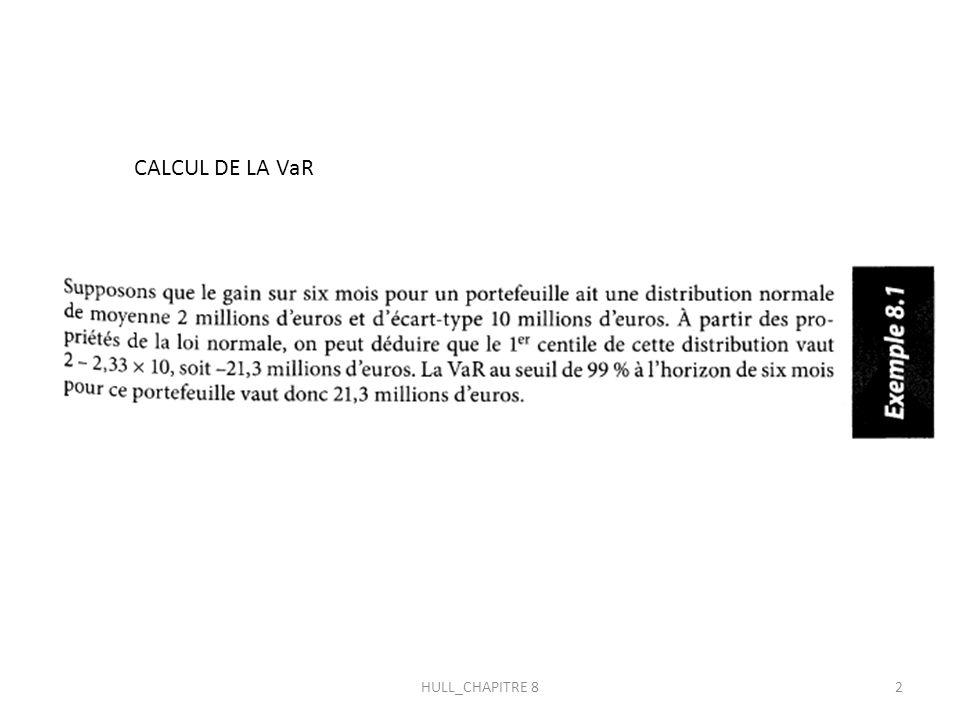 CALCUL DE LA VaR 2HULL_CHAPITRE 8