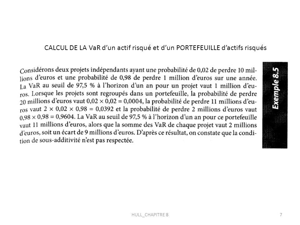 CALCUL DE LA VaR dun actif risqué et dun PORTEFEUILLE dactifs risqués 7HULL_CHAPITRE 8