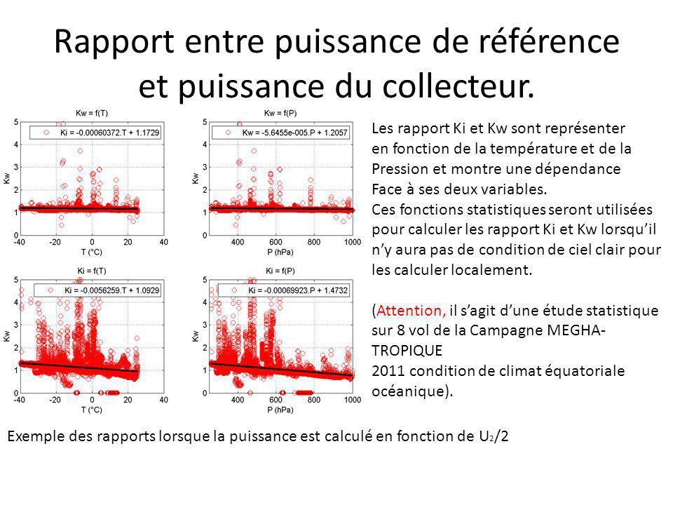 Rapport entre puissance de référence et puissance du collecteur. Les rapport Ki et Kw sont représenter en fonction de la température et de la Pression