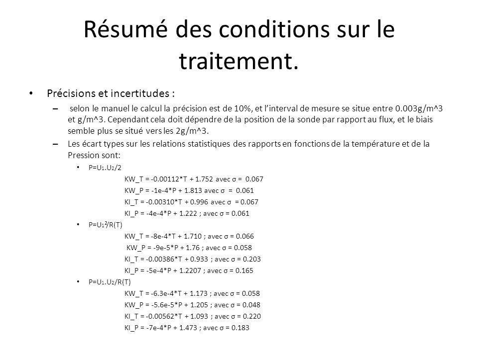 Résumé des conditions sur le traitement. Précisions et incertitudes : – selon le manuel le calcul la précision est de 10%, et linterval de mesure se s