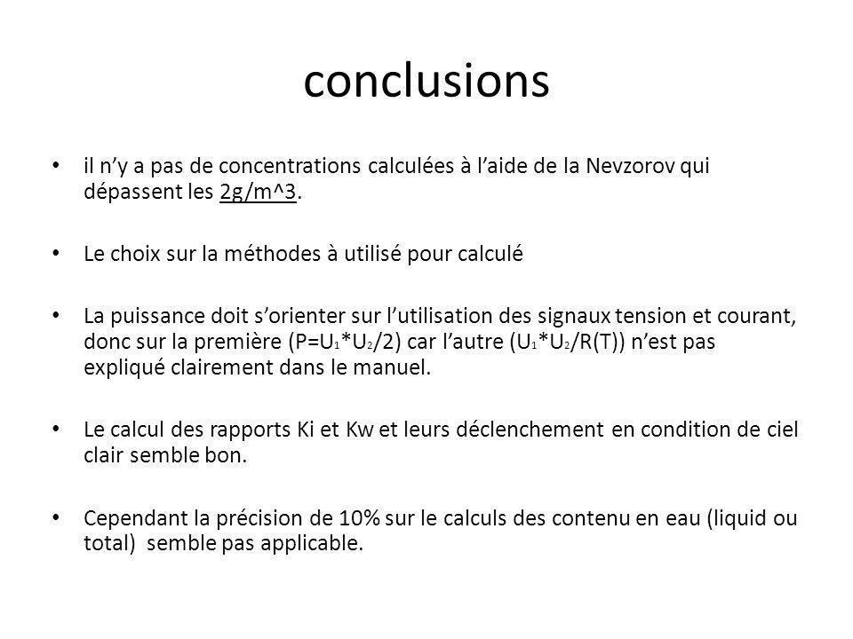 conclusions il ny a pas de concentrations calculées à laide de la Nevzorov qui dépassent les 2g/m^3. Le choix sur la méthodes à utilisé pour calculé L