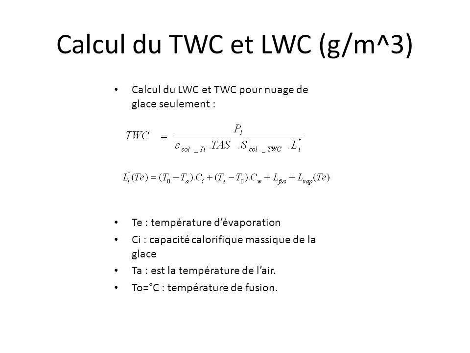 Calcul du TWC et LWC (g/m^3) Calcul du LWC et TWC pour nuage de glace seulement : Te : température dévaporation Ci : capacité calorifique massique de
