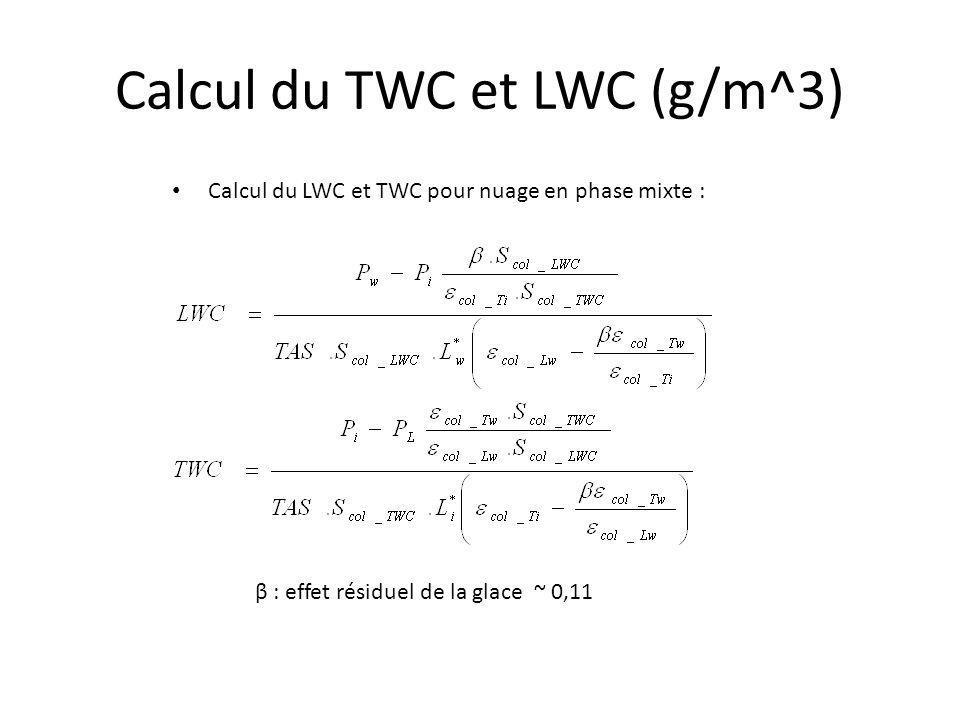 Calcul du TWC et LWC (g/m^3) Calcul du LWC et TWC pour nuage en phase mixte : β : effet résiduel de la glace ~ 0,11