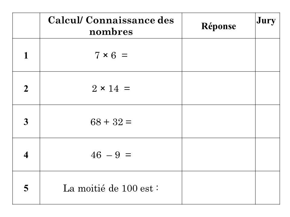 Calcul/ Connaissance des nombres Réponse Jury 1 7 × 6 = 2 2 × 14 = 3 68 + 32 = 4 46 – 9 = 5 La moitié de 100 est :