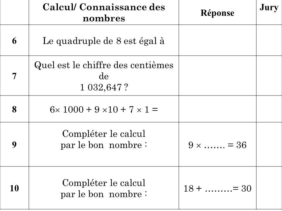 Calcul/ Connaissance des nombres Réponse Jury 6 Le quadruple de 8 est égal à 7 Quel est le chiffre des centièmes de 1 032,647 ? 8 6 1000 + 9 10 + 7 1