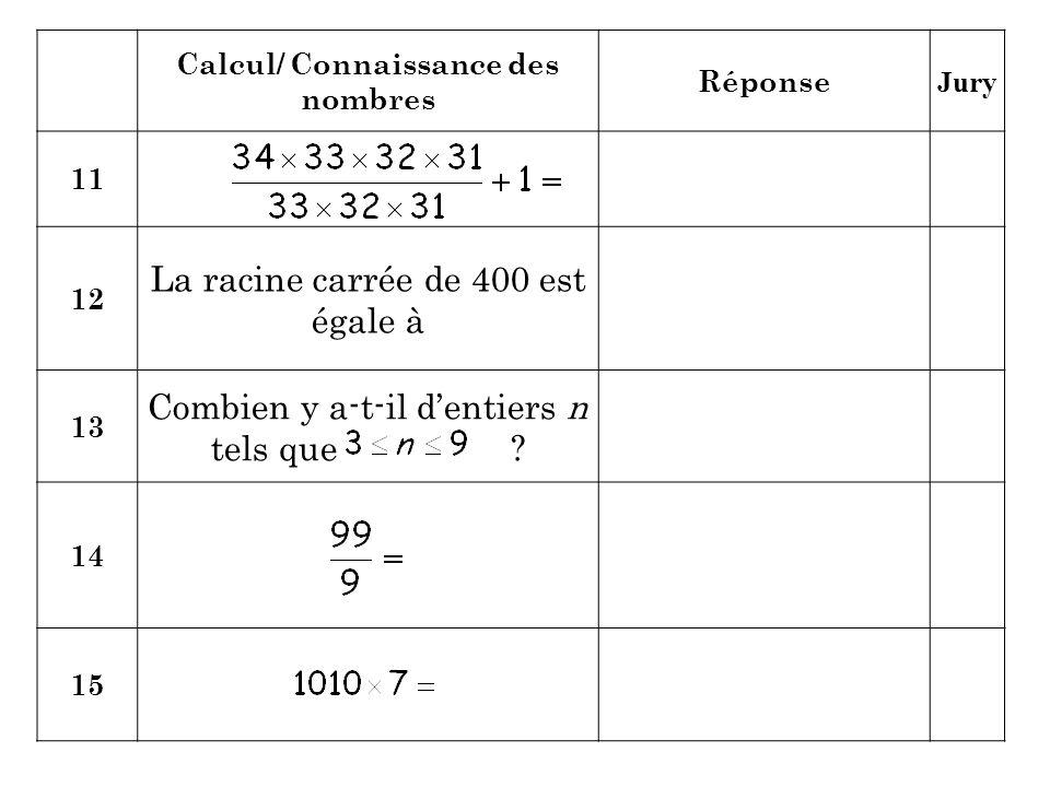 Calcul/ Connaissance des nombres Réponse Jury 11 12 La racine carrée de 400 est égale à 13 Combien y a-t-il dentiers n tels que ? 14 15