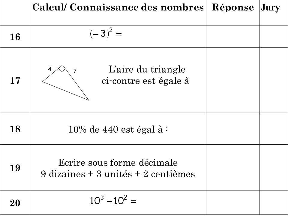 Calcul/ Connaissance des nombres RéponseJury 21 124 0,25 = 22 Ecrire sous forme décimale 23 25 % de 1200 est égal à : 24 21 3 + 21 17 = 25 Résoudre