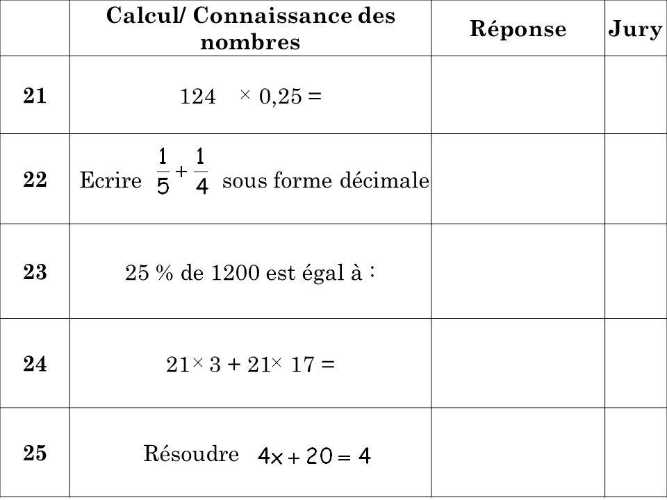 Calcul/ Connaissance des nombres RéponseJury 26 Ecrire sous forme décimale.