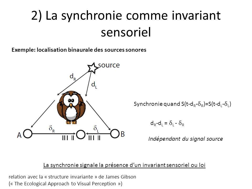 2) La synchronie comme invariant sensoriel Synchronie quand S(t-d R - δ R )=S(t-d L - δ L ) d R -d L = δ L - δ R Indépendant du signal source La synch