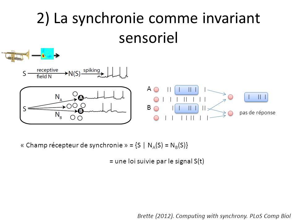 2) La synchronie comme invariant sensoriel pas de réponse A B « Champ récepteur de synchronie » = {S | N A (S) = N B (S)} = une loi suivie par le sign