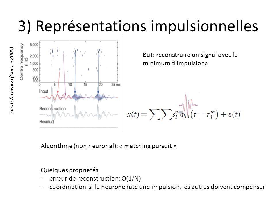 3) Représentations impulsionnelles Smith & Lewicki (Nature 2006) But: reconstruire un signal avec le minimum dimpulsions Algorithme (non neuronal): «