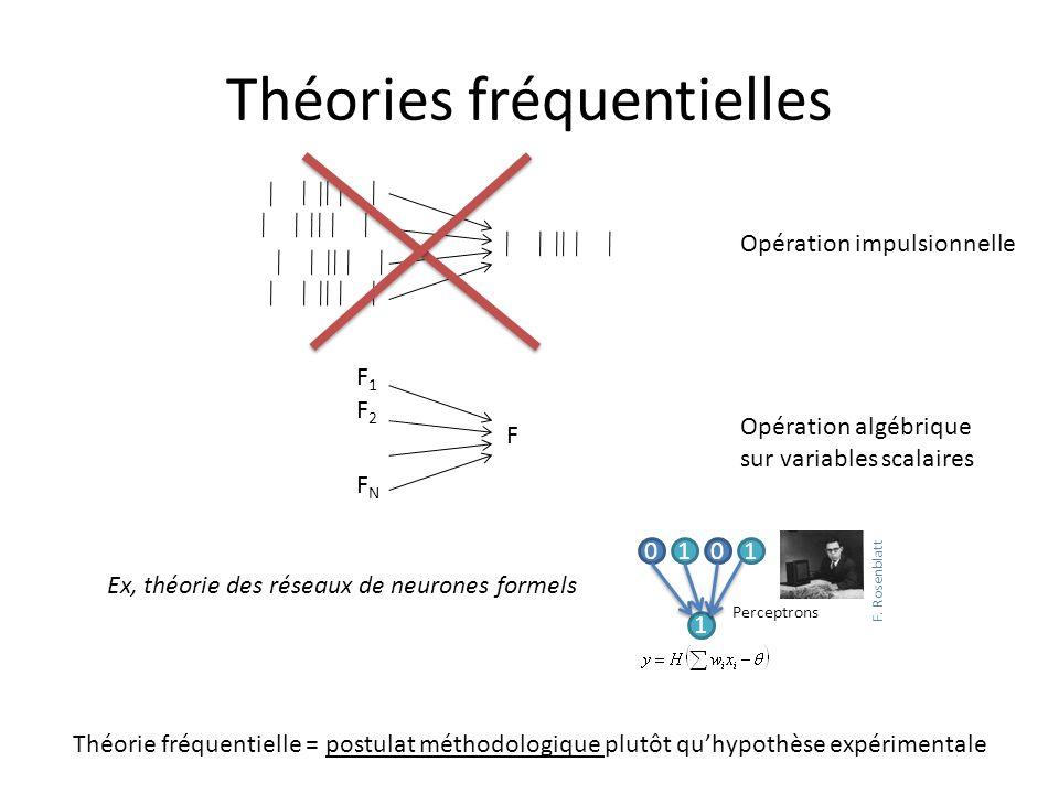 Théories fréquentielles Perceptrons F. Rosenblatt 0101 1 Ex, théorie des réseaux de neurones formels F F1F1 F2F2 FNFN Opération impulsionnelle Opérati