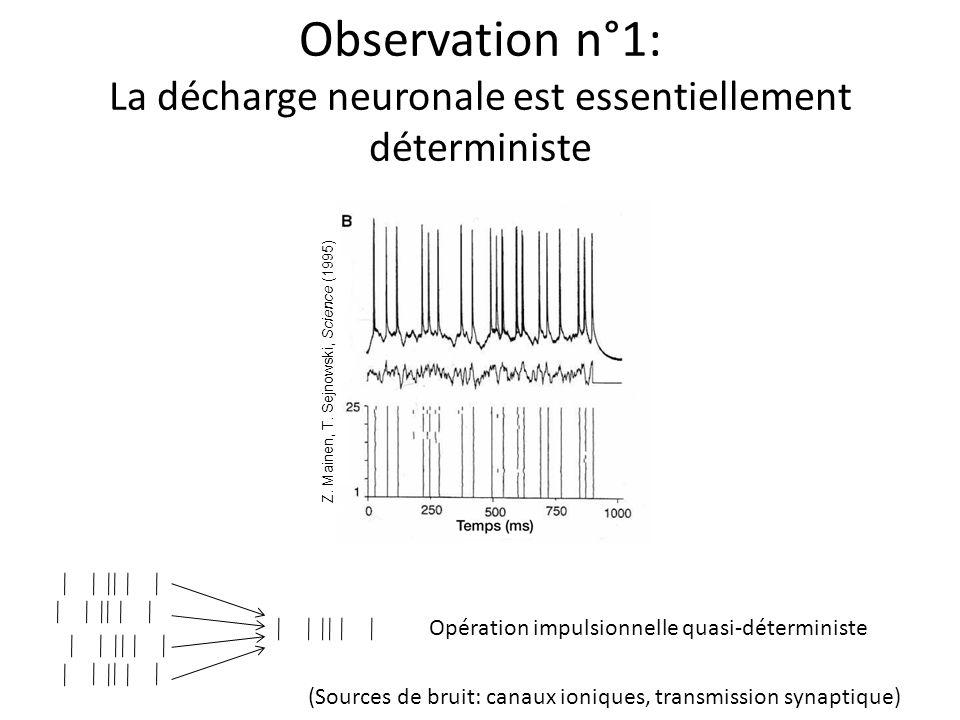 Observation n°1: La décharge neuronale est essentiellement déterministe Z. Mainen, T. Sejnowski, Science (1995) Opération impulsionnelle quasi-détermi