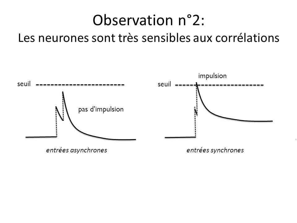 Observation n°2: Les neurones sont très sensibles aux corrélations Modèle de neurone avec 5000 entrées Toutes les 25 ms, on synchronise 10 impulsions choisie au hasard.