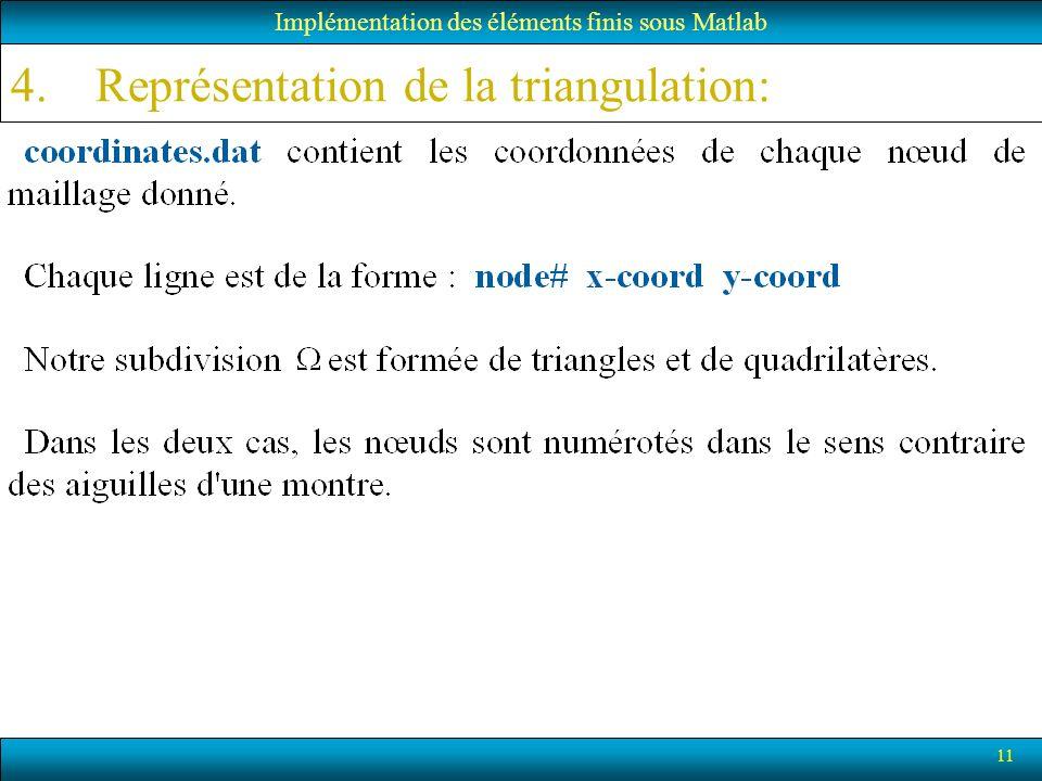 11 Implémentation des éléments finis sous Matlab 4.Représentation de la triangulation: