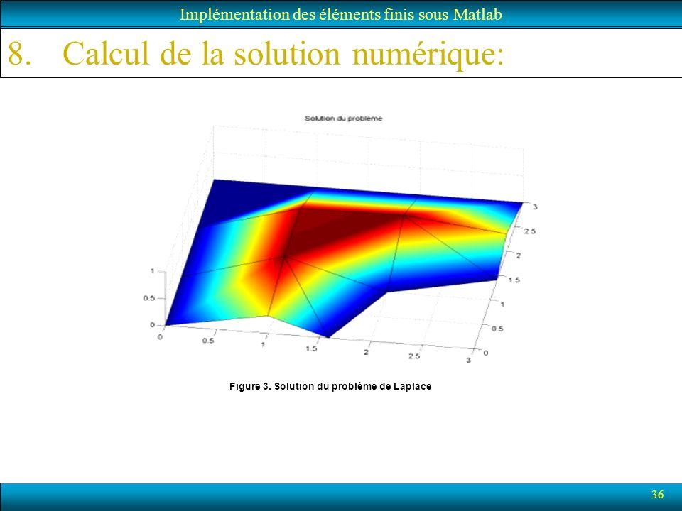 36 Implémentation des éléments finis sous Matlab Figure 3. Solution du problème de Laplace 8.Calcul de la solution numérique: