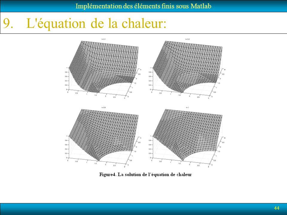 44 Implémentation des éléments finis sous Matlab 9.L'équation de la chaleur: