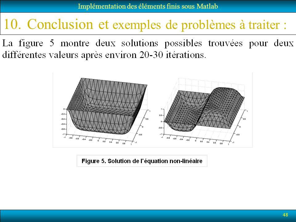 48 Implémentation des éléments finis sous Matlab 10.Conclusion et exemples de problèmes à traiter :