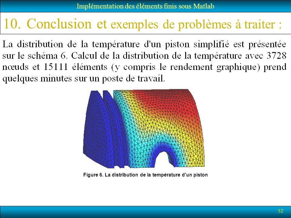 52 Implémentation des éléments finis sous Matlab 10.Conclusion et exemples de problèmes à traiter : Figure 6. La distribution de la température d'un p