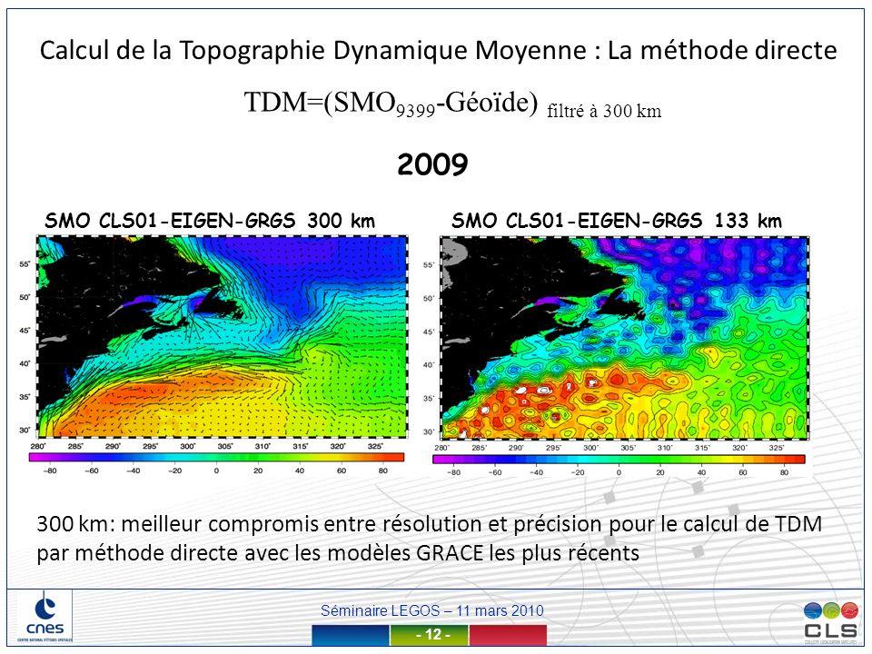 Séminaire LEGOS – 11 mars 2010 - 12 - SMO CLS01-EIGEN-GRGS 300 km 2009 SMO CLS01-EIGEN-GRGS 133 km 300 km: meilleur compromis entre résolution et préc