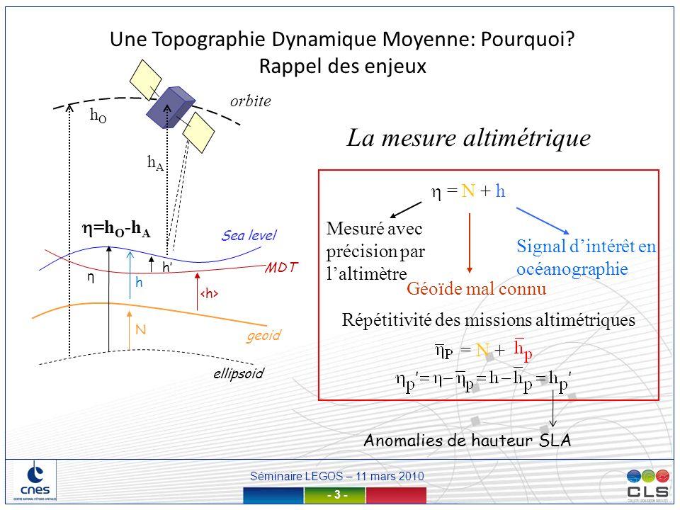 Séminaire LEGOS – 11 mars 2010 - 4 - Accéder à 17 ans (1993-2010) de hauteurs altimétriques absolues (et donc de vitesses géostrophiques) Assimilation dans les modèles de prévision océanique Calcul de transports absolus Etudes de processus (interactions flot moyen / tourbillons…) Cas des anomalies altimétriques calculées à CLS: P=1993-1999 Pour reconstruire la topographie dynamique absolue h à partir de h p = p il faut connaître avec précision la Topographie Dynamique Moyenne On cherche à calculer la Topographie Dynamique Moyenne correspondant à la période 1993-1999 Une Topographie Dynamique Moyenne: Pourquoi.