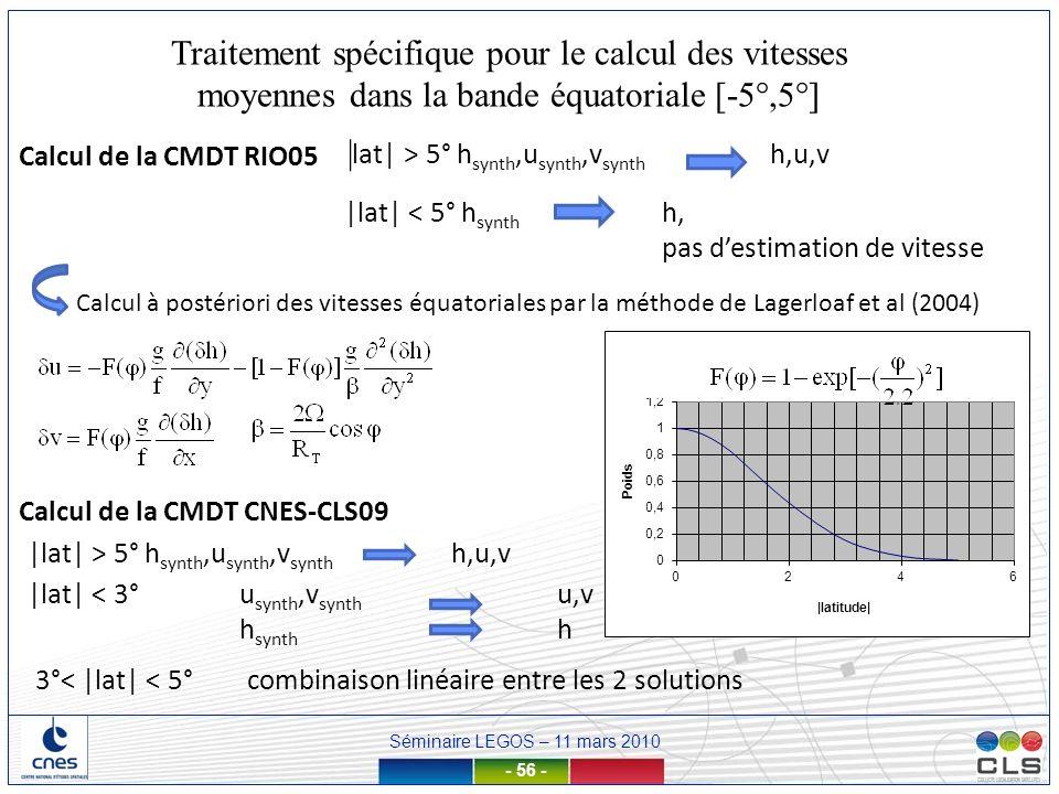 Séminaire LEGOS – 11 mars 2010 - 56 - Traitement spécifique pour le calcul des vitesses moyennes dans la bande équatoriale [-5°,5°] Calcul de la CMDT
