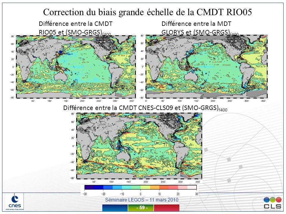 Séminaire LEGOS – 11 mars 2010 - 59 - Différence entre la CMDT RIO05 et (SMO-GRGS) f400 Correction du biais grande échelle de la CMDT RIO05 Différence