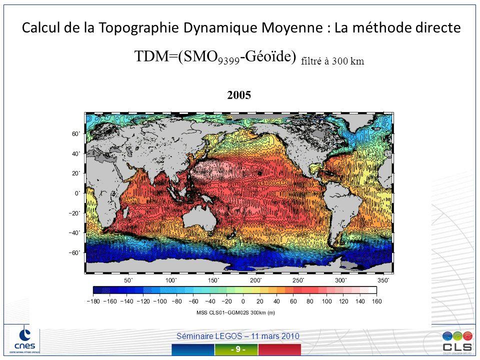 Séminaire LEGOS – 11 mars 2010 - 60 - Conclusions Une nouvelle TDM globale a été calculée intégrant: Le modèle de géoïde GRACE le plus récent (4 ans ½ de données) Un jeu de données de vitesses de bouées dérivantes de 1993 à 2008 Un jeu de données de hauteurs dynamiques de 1993 à 2008 (incluant toute la période ARGO) Un nouveau modèle dEkman a été calculé pour la période 1993-2008 Létude a permis de mettre en évidence une augmentation des vitesses agéostrophiques mesurées par les bouées dérivantes dont la cause nécessite plus dinvestigations.