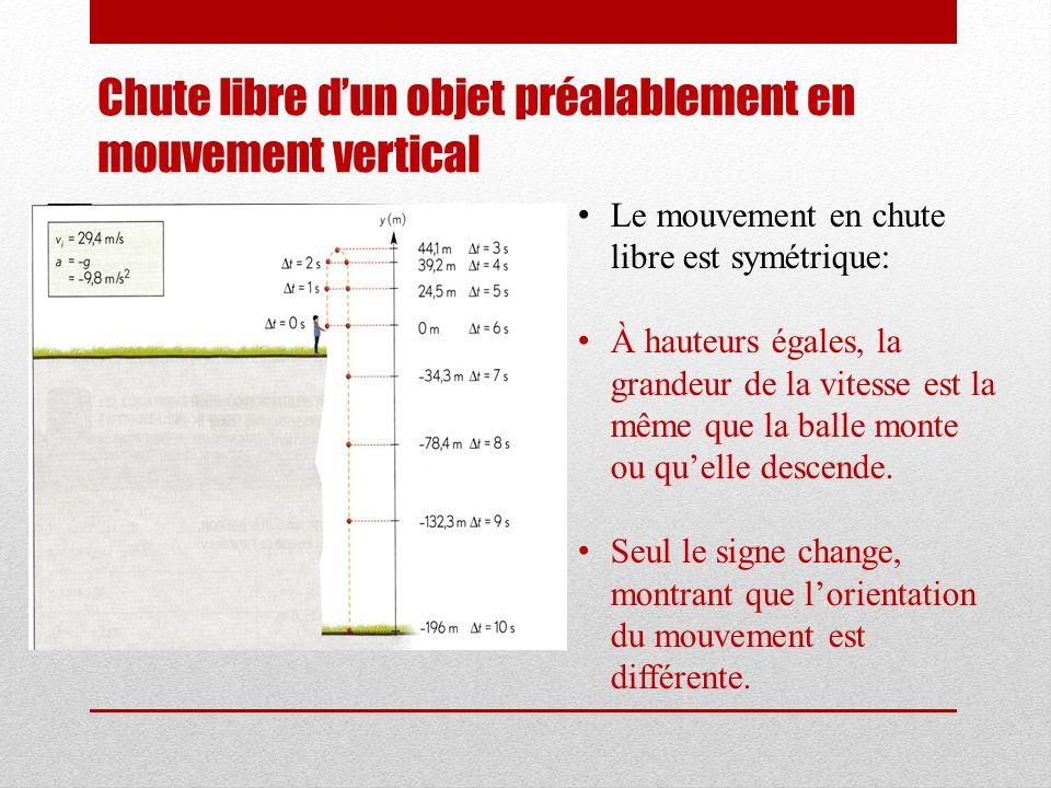 Chute libre dun objet préalablement en mouvement vertical Le mouvement en chute libre est symétrique: À hauteurs égales, la grandeur de la vitesse est