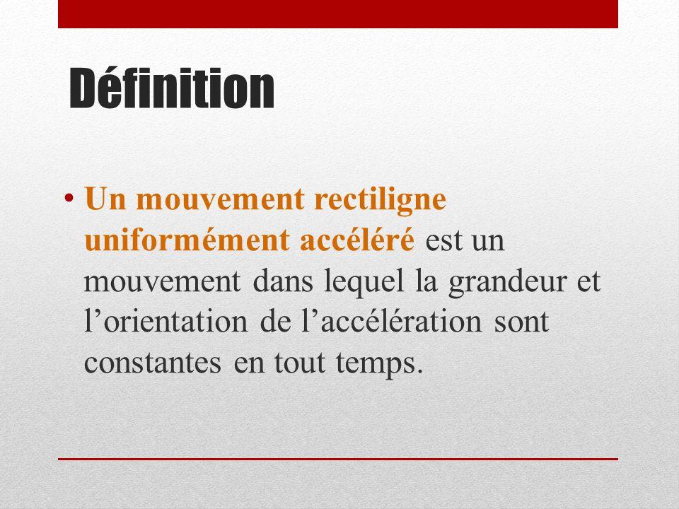Définition Un mouvement rectiligne uniformément accéléré est un mouvement dans lequel la grandeur et lorientation de laccélération sont constantes en