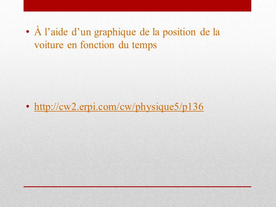 À laide dun graphique de la position de la voiture en fonction du temps http://cw2.erpi.com/cw/physique5/p136