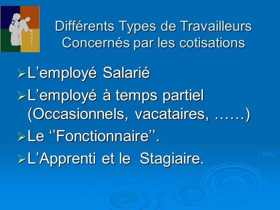 Différents Types de Travailleurs Concernés par les cotisations Lemployé Salarié Lemployé Salarié Lemployé à temps partiel (Occasionnels, vacataires, …