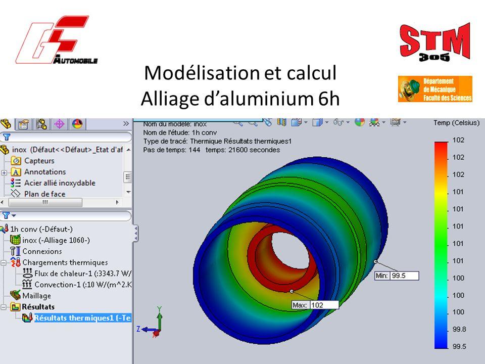 Modélisation et calcul Alliage daluminium 6h