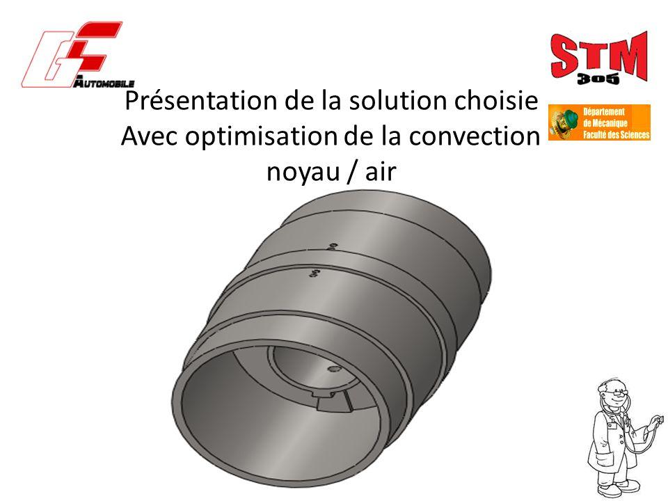 Présentation de la solution choisie Avec optimisation de la convection noyau / air