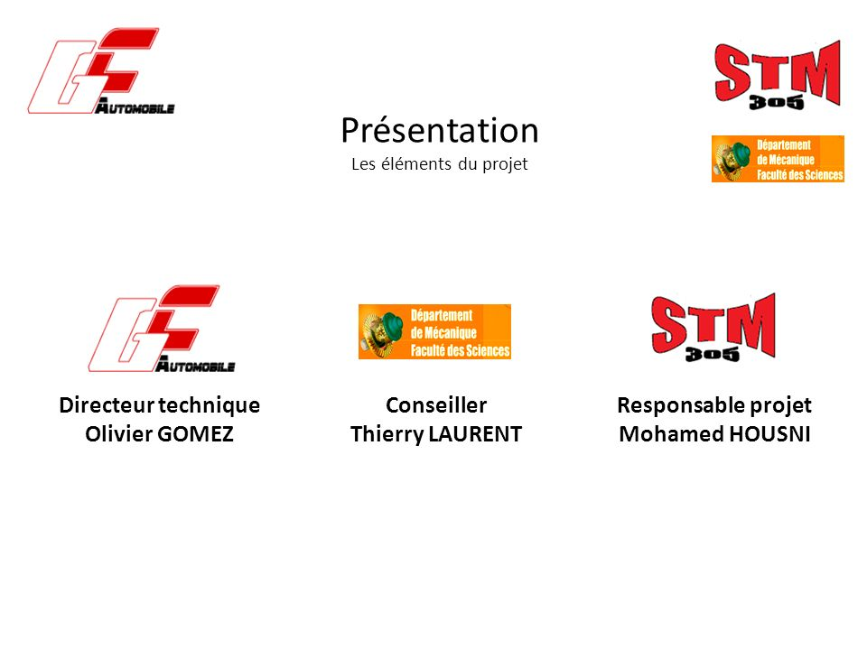 Responsable projet Mohamed HOUSNI Directeur technique Olivier GOMEZ Conseiller Thierry LAURENT Présentation Les éléments du projet
